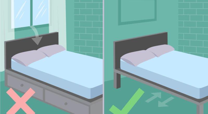 Feng Shui Schlafzimmer - Ausrichtung des Schlafzimmers möglichst nach Westen