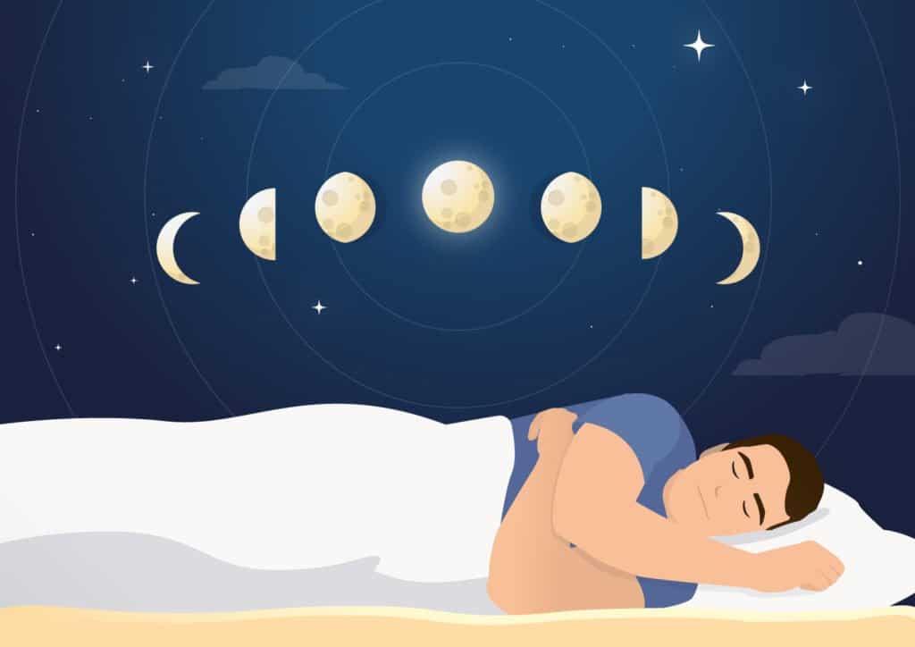 Schlafphasen - Gliederung und Aufbau in verschiedene Schlaphasen